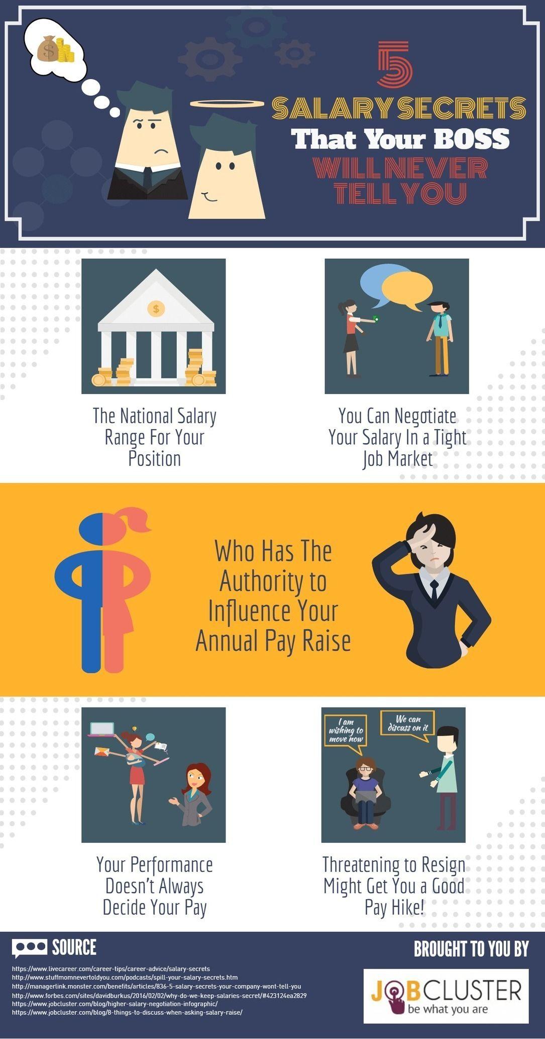 Career Tips Career Advice Salary Secrets   Ghanaphotos.us   High Quality  Resume Template