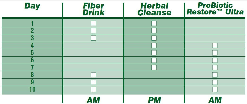 10 Day Cleanse Instructions Advocare 2g 1045439 Pixels 24 Day