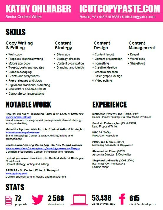 Content writer resume | Design & Content | Pinterest