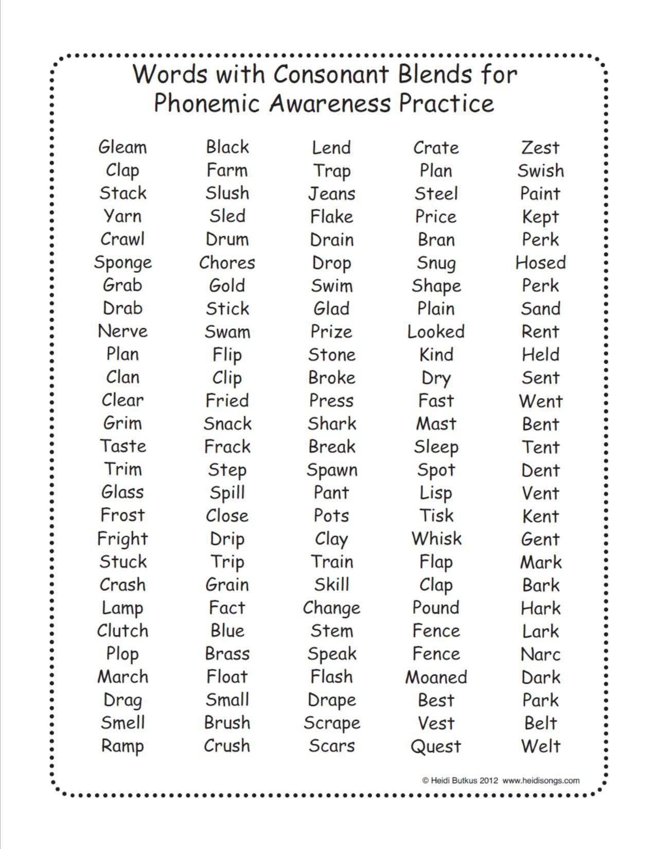 Dibels Practice Words