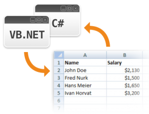 GemBox.Spreadsheet 3.9 Source Code Retail