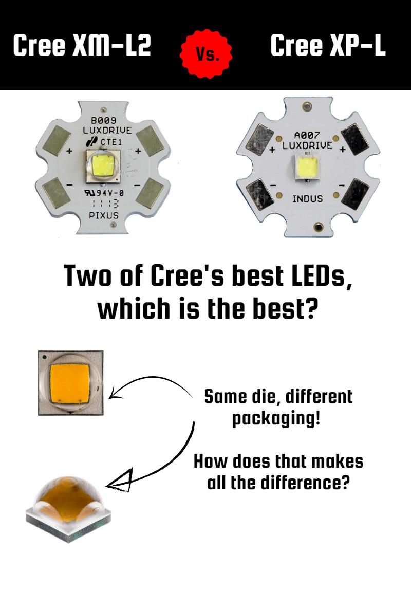 Cree Xp L Vs Xm L2 What S The Difference Ledsuppy Blog Cree Led Lighting Diy Led Diy