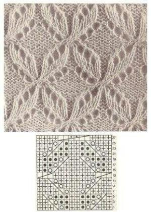 Photo of Der Neuen :Knit chart by laura.mansfield.562, #chart #laura #mansfield