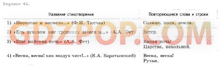 Контрольная работа по русскому языку класс четверть школа  Контрольная работа по русскому языку 4 класс 2 четверть школа