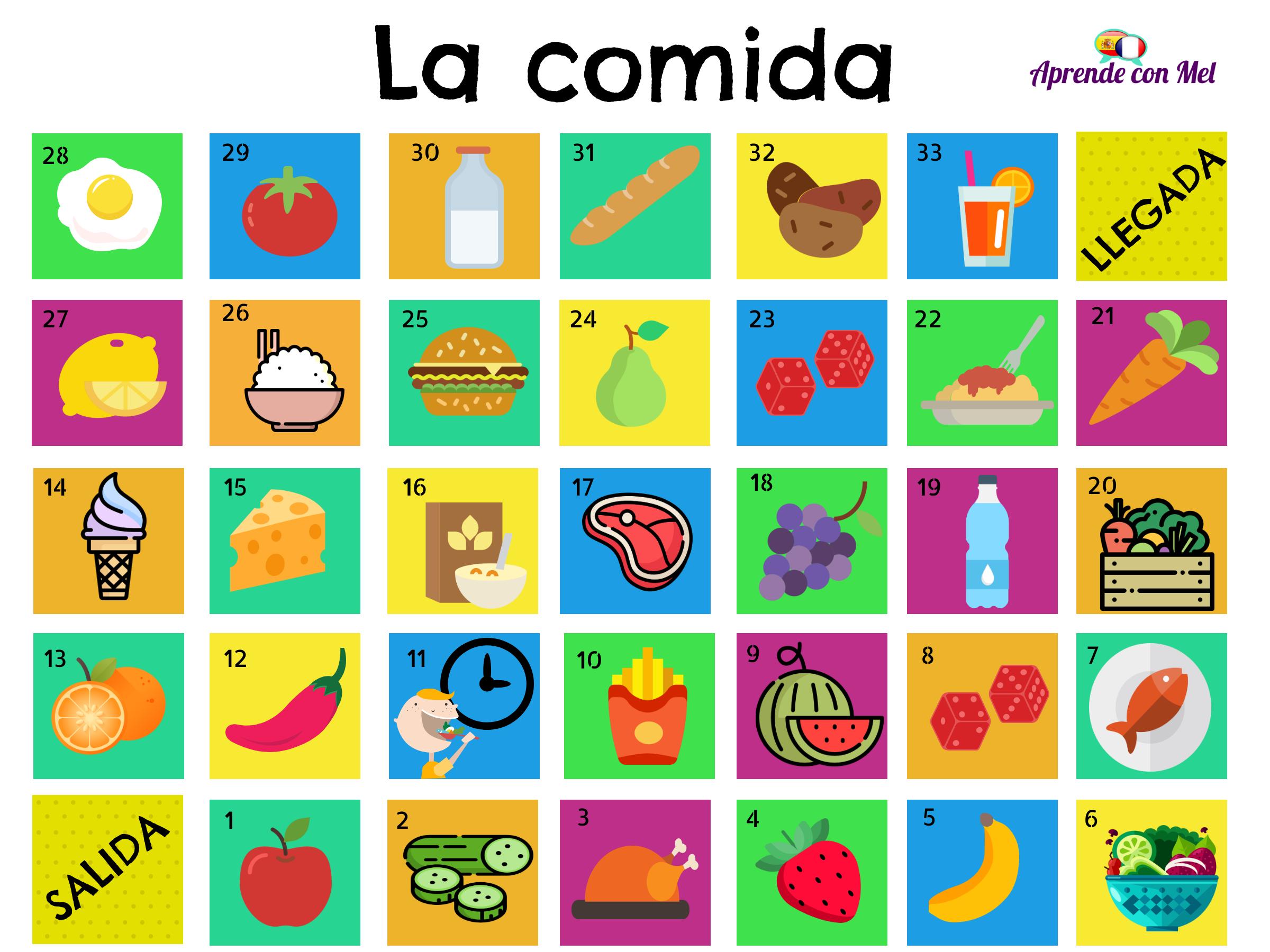 Juego Para Practicar El Vocabulario De La Comida Vocabulario Juegos De Lenguaje Verbo Tener