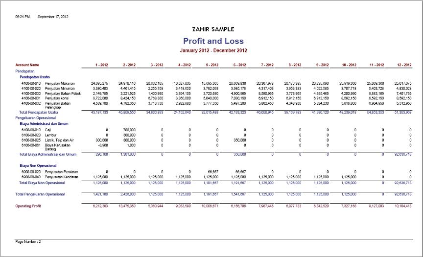Contoh Laporan Keuangan Software Akuntansi Terbaik Zahir