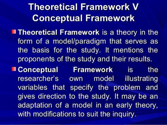 example of theoretical framework in nursing research