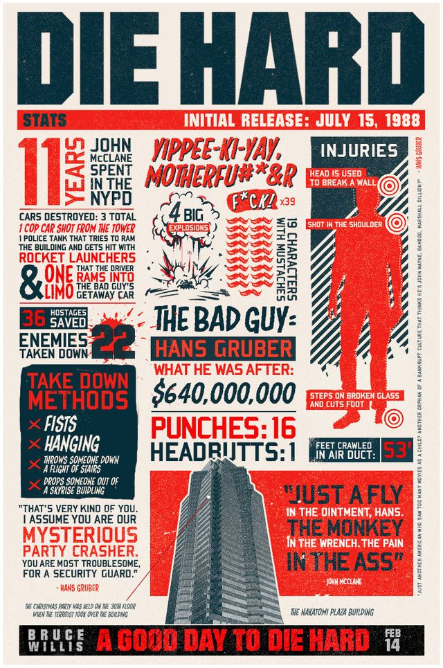 Die Hard Poster Infographic Poster Movie Infographic Die Hard