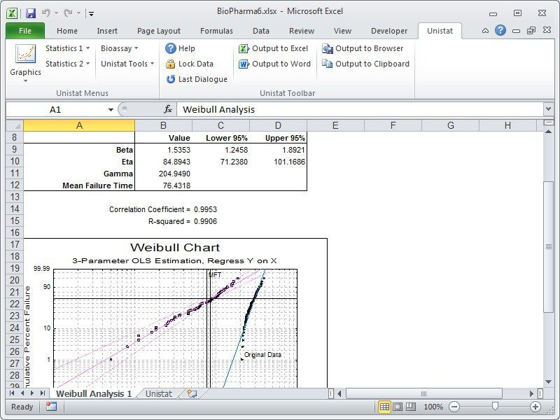 Statistical Software For Excel In 2020 Statistical Analysis Data Analysis Software Data Analyst