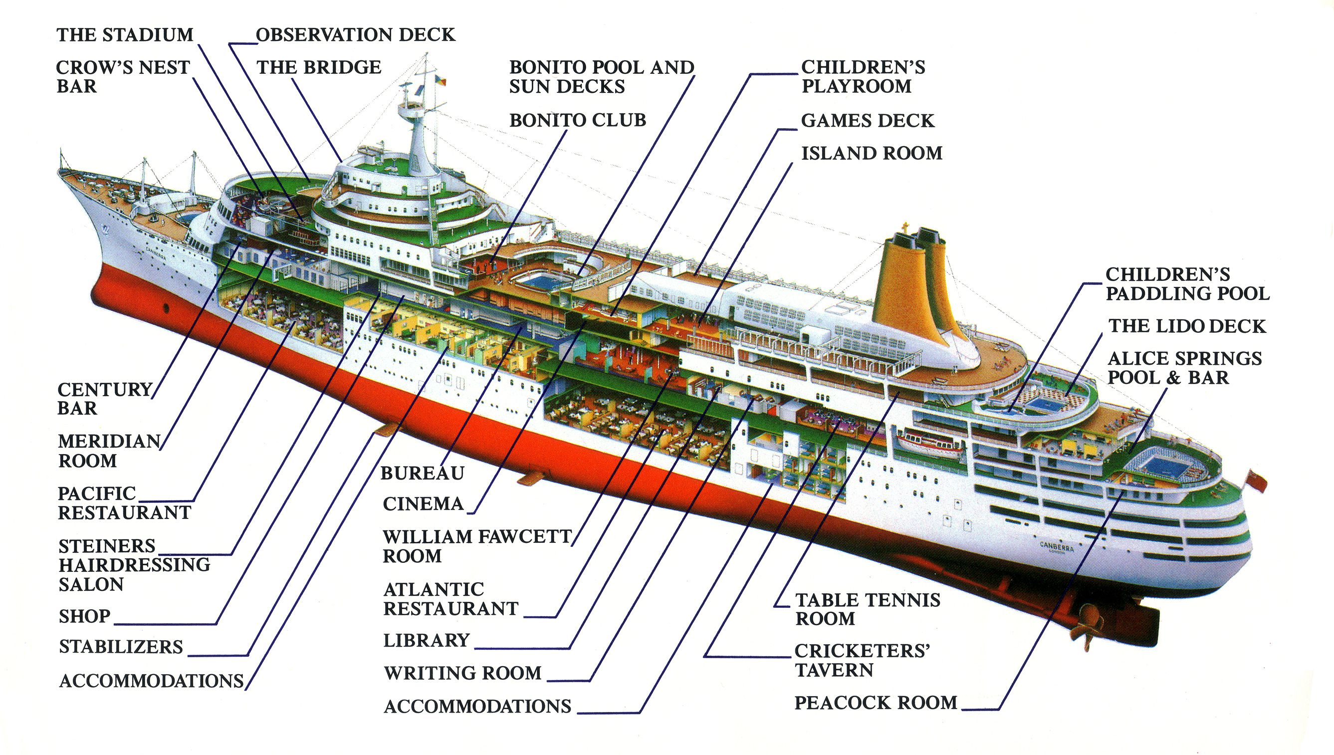 basic engine diagram engine 350 pin by lambert57 on cruise ships in 2019 | cutaway ...