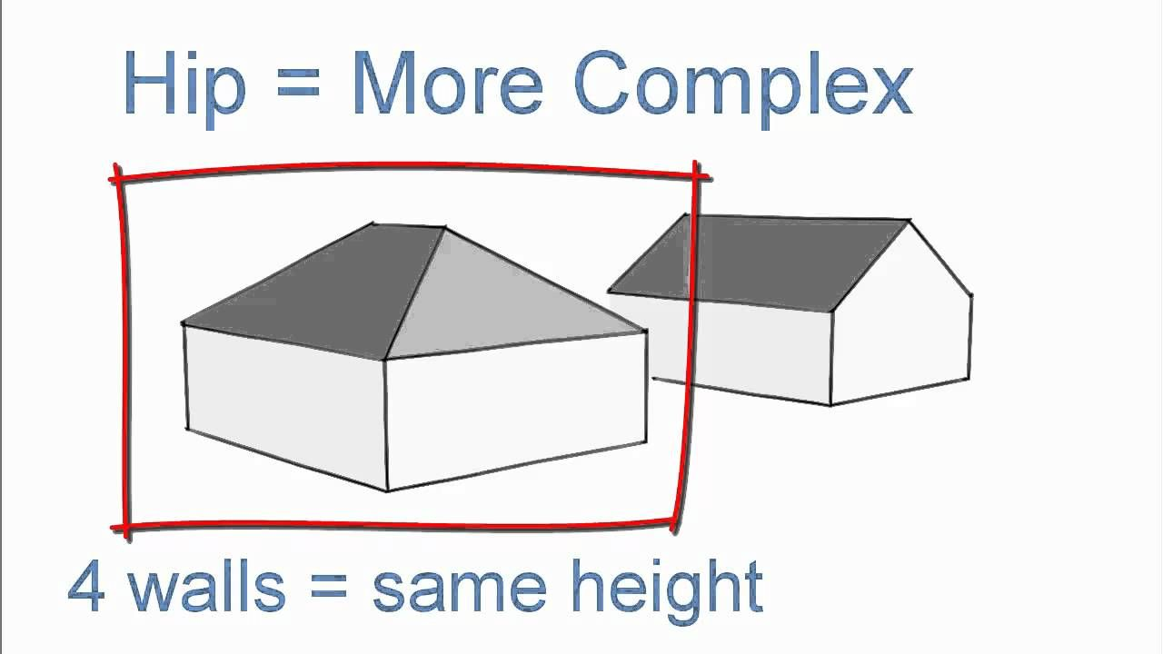 Hip Roof Vs Gable Roof And Its Advantages Disadvantages Hip Roof Gable Roof Roof