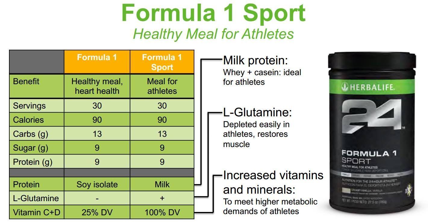 Herbalife Formula 1 Vs Formula 1 Sport Can Be Ordered At Www Goherbalife Com Melissaventura Herbalife Sports Healthy Herbalife 24