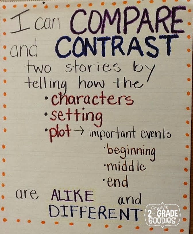 compare and contrast 2 characters