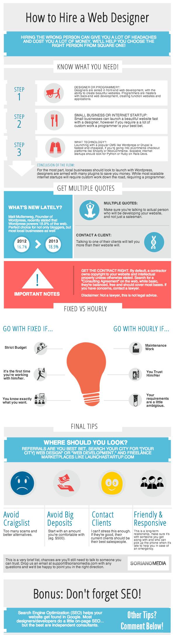 How To Hire A Web Designer Infografia Infographic Design Web Design Web Development Design Infographic