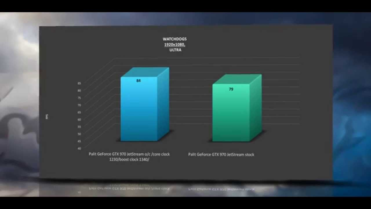 Palit GeForce GTX 970 JetStream - [stock vs o/c] OVERCLOCK ...