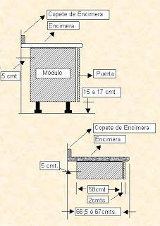 Medidas de cajones de cocina integral google search for Medidas modulos cocina