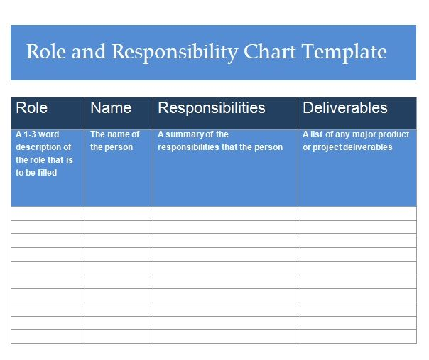 role and responsibility chart templates 2 free word excel