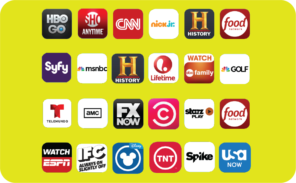 The Future of TV is Apps NCTA (With images) App