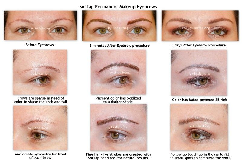 Softap Permanent Makeup Hand Method For Eyebrows By Linda