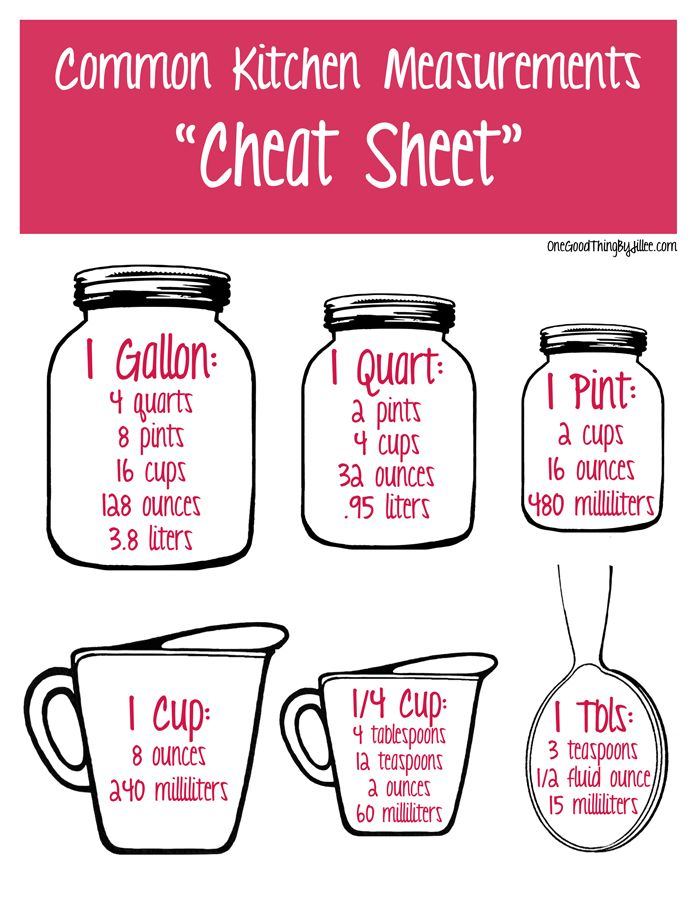 "Common Kitchen Measurements ""Cheat Sheet"" {Printable} 