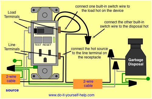 combination gfci schematic wiring diagram  1950 oldsmobile