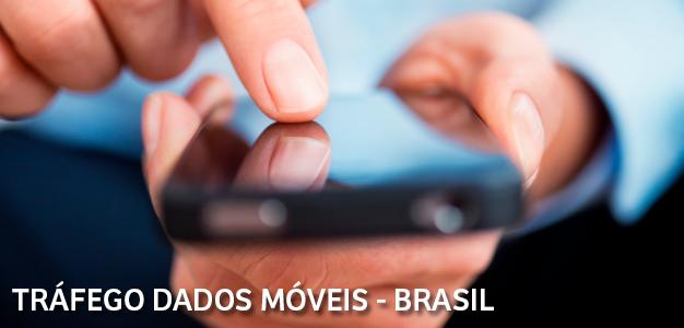 Tráfego dados móveis no Brasil
