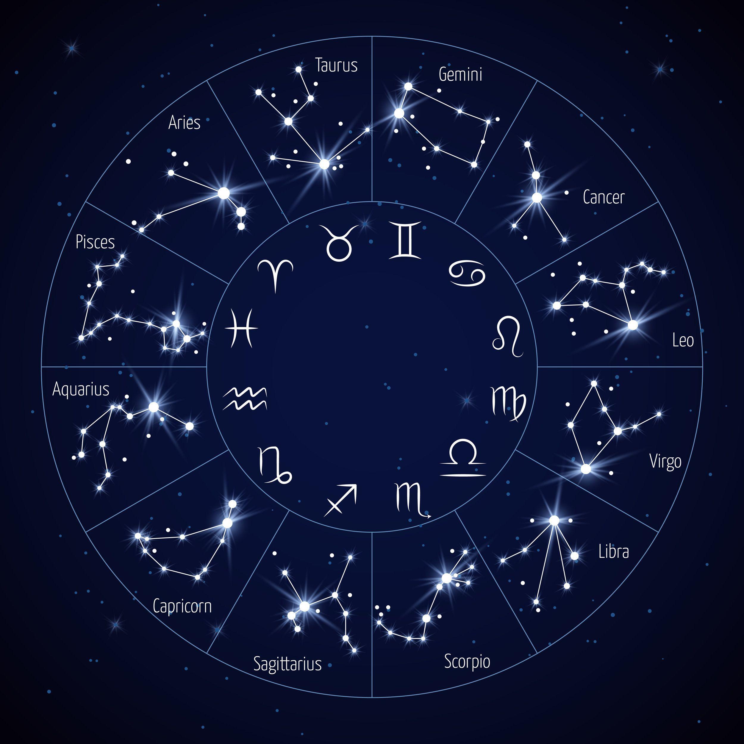 Bronze Zodiac Constellations With Cz Stars Customizable