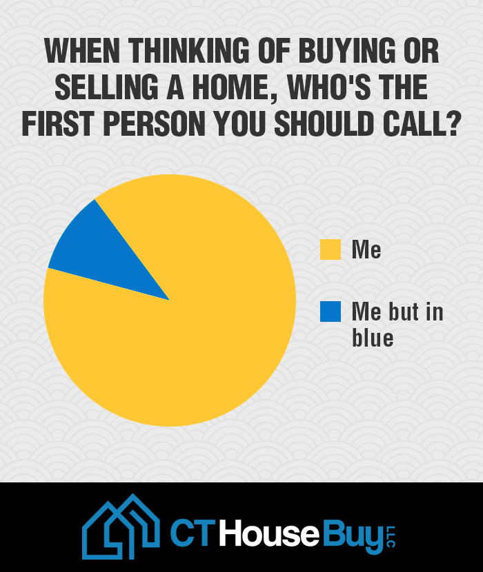 When thinking of buying or selling a home, Call Me ...