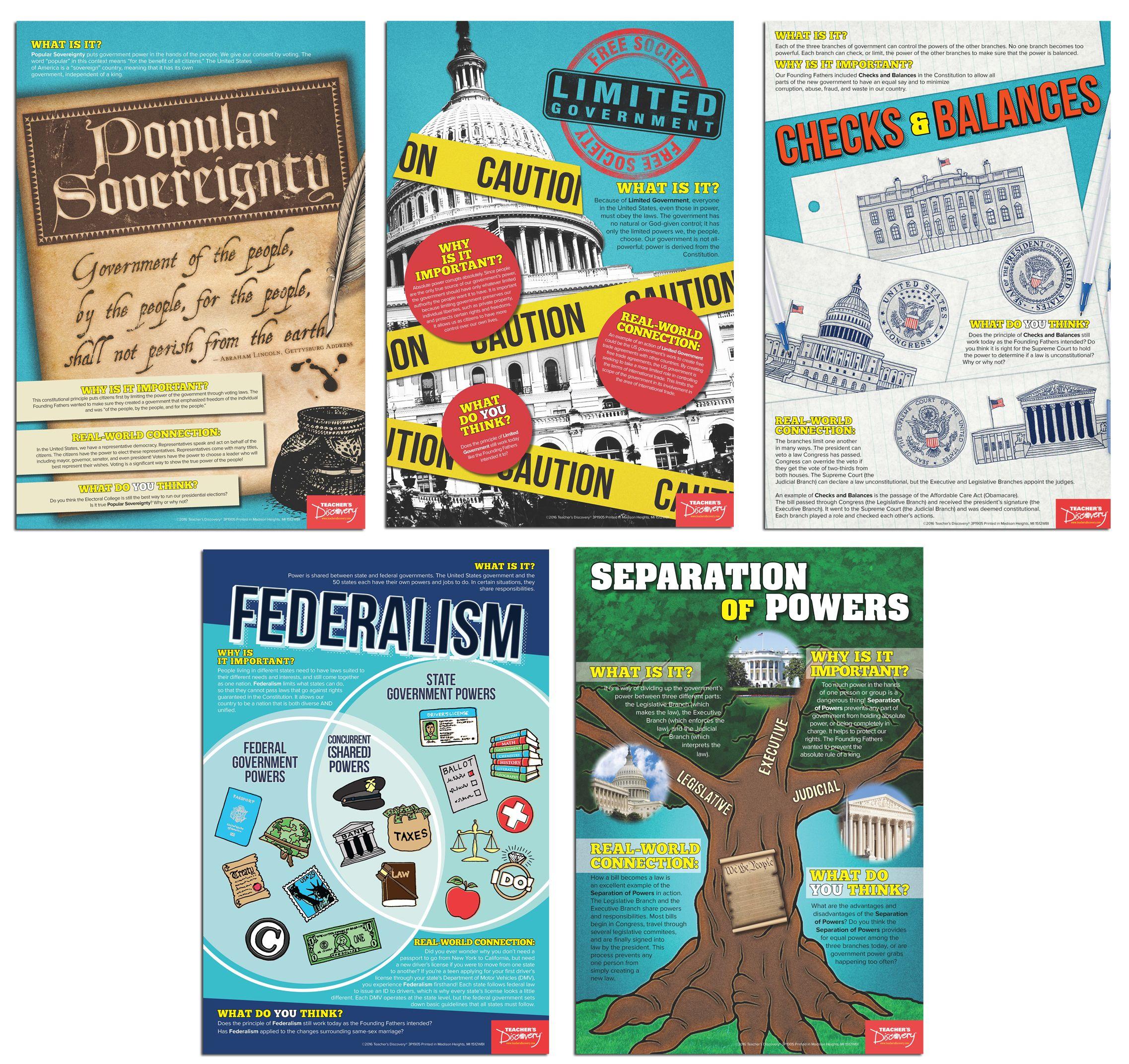 Constitutional Core Principles Mini Poster Set