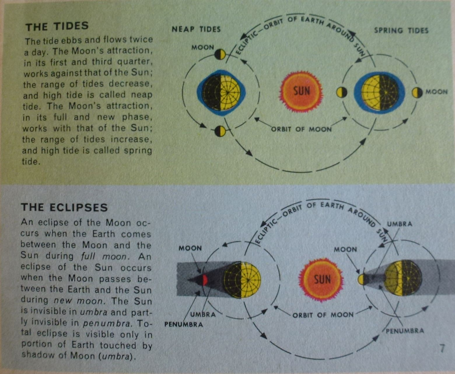 Tides Eclipses Moon Lunattide Lunareclipse Theuniverse