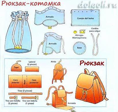 Торба рюкзак выкройка правильное снаряжение рюкзака
