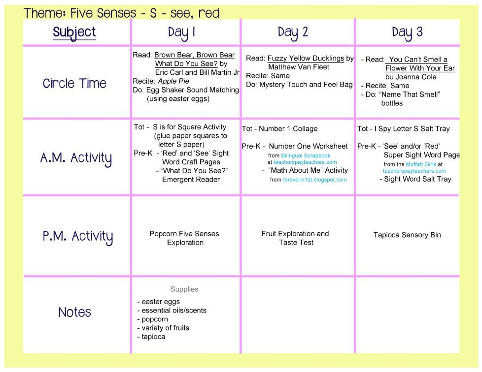 all about me lesson plans for preschool five senses lesson plan all about me themed crafts an 669