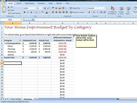 Remodel Budget Improvement Project Budget by TimeSavingTemplates - budgeting in excel spreadsheet