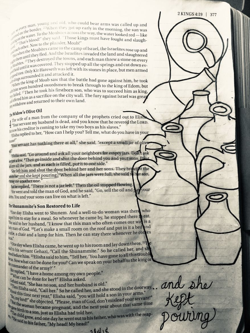 Pin On Bible Journaling Pages