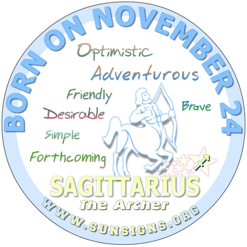 november 24 horoscope sign aquarius or aquarius