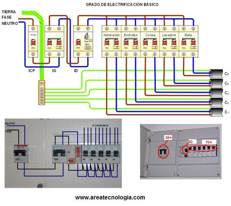 tableau-electrique Schema électrique Pinterest Electro music - Schema Tableau Electrique Maison