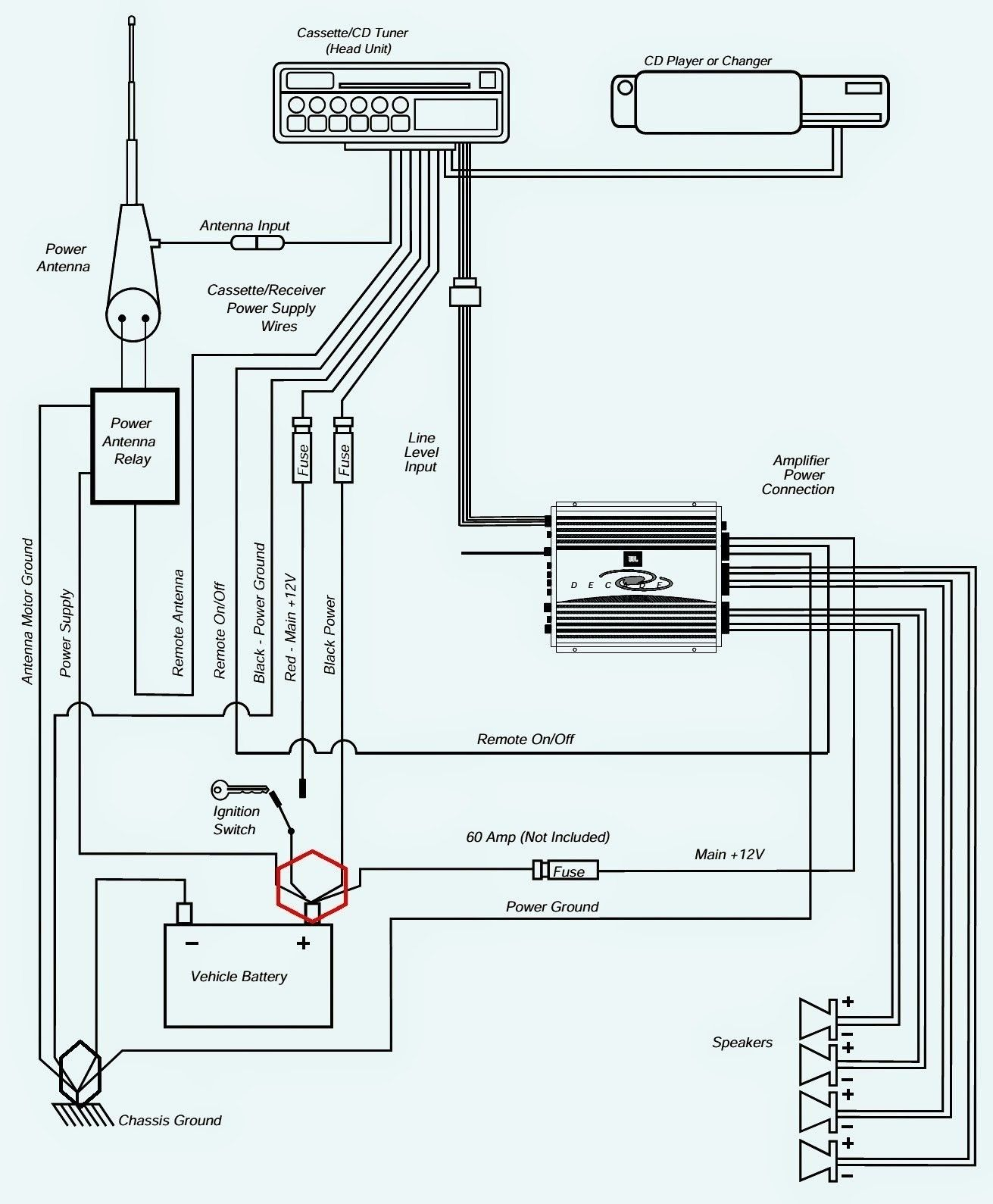 Car Stereo Power Amplifier Wiring Diagram