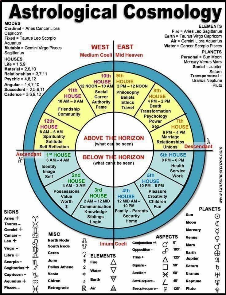 Numerology Reading Numerology Based On Birthday Birth Date