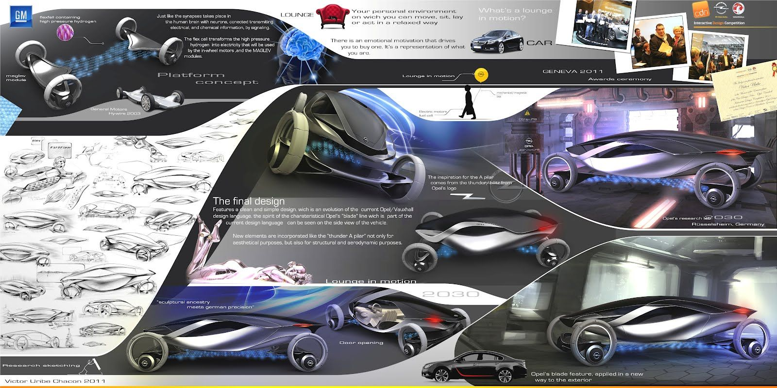 Design my car - Car Design And My Life