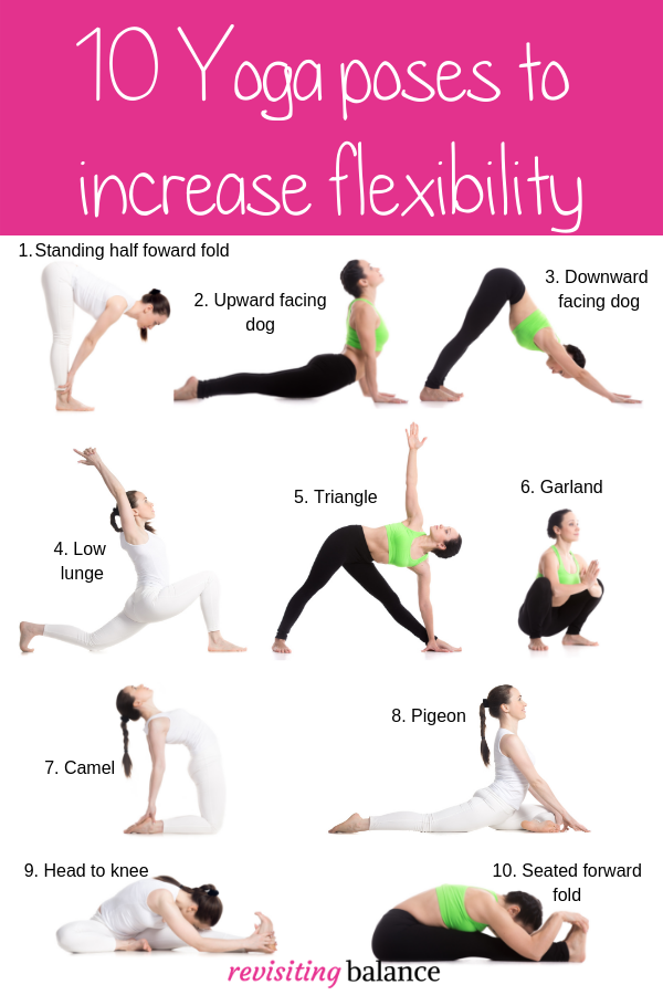 10 Beginner Yoga For Flexibility Poses Beginner Yoga Workout Easy Yoga Workouts Flexibility Workout