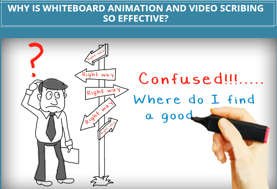 Pin On White Board Animation