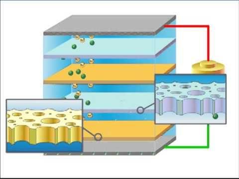 El MIT consigue agua potable del mar gracias a la energías renovables - http://www.actualidadgadget.com/el-mit-consigue-agua-potable-del-mar-gracias-a-la-energias-renovables/