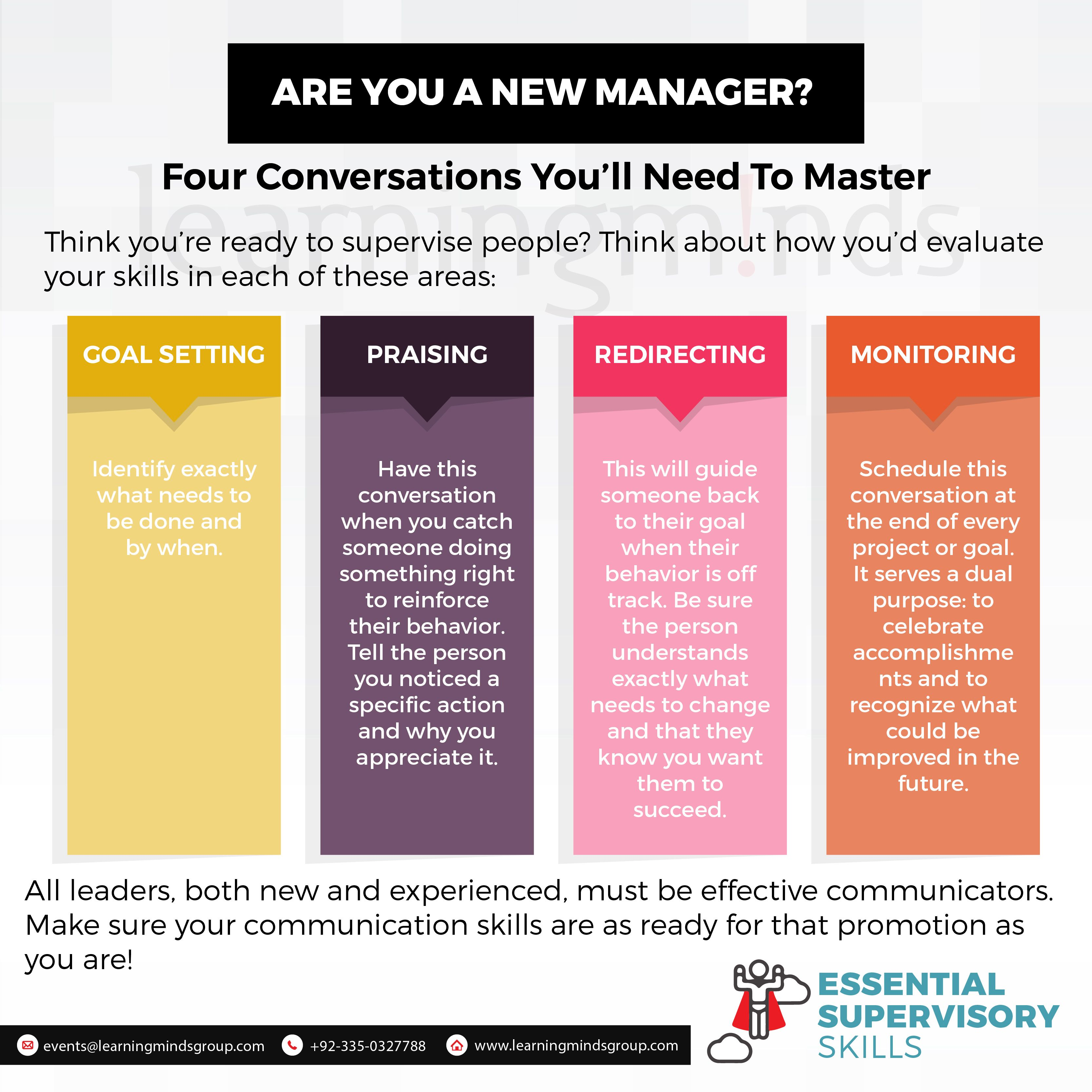 As A Supervisor It S Important That You Don T Simply Jump Into A Management Role Without Having Prepar Learning For Life Leadership Strategic Planning Process