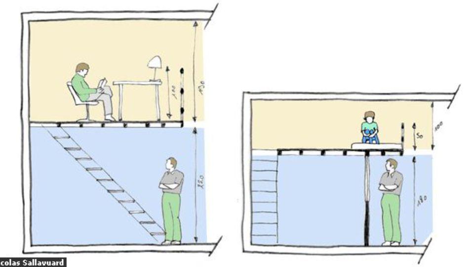 Les règles d\u0027une mezzanine bien pensée  ce qu\u0027il faut savoir - Côté - plan d une maison simple