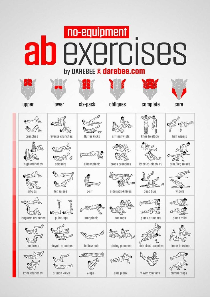 Ab Exercises With No Equipment [infographic]