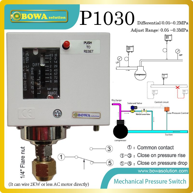 005~03MPa adjustable pressure switches can start and stop water