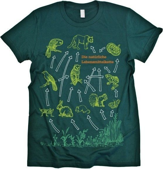 German ecosystem food chain t shirt omg do you know how much sage german ecosystem food chain t shirt omg do you know how much sage would heart sciox Choice Image