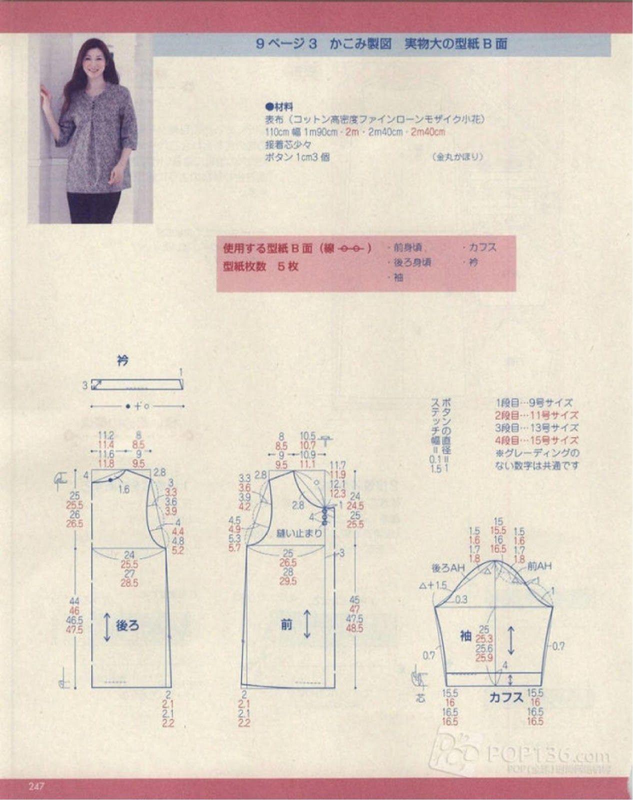 Pin de Norma Romero en reglas p moldes | Pinterest | Costura ...