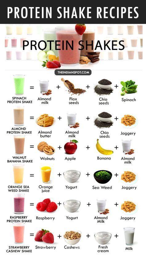 Healthy Protein Shake Recipes Smoothies Gesund Smoothie Rezepte Gesund Rezepte