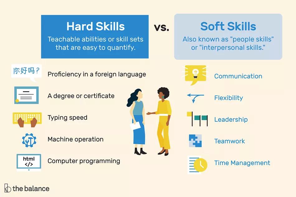Hard Skills Vs Soft Skills What S The Difference In 2020 Soft Skills Soft Skills Training Resume Skills